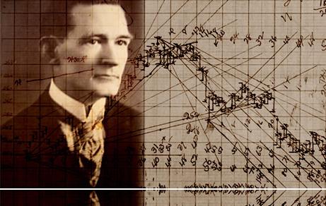 william-delbert-gann-technic-quote-words-arya-dega